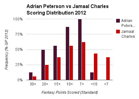 Charles vs Peterson